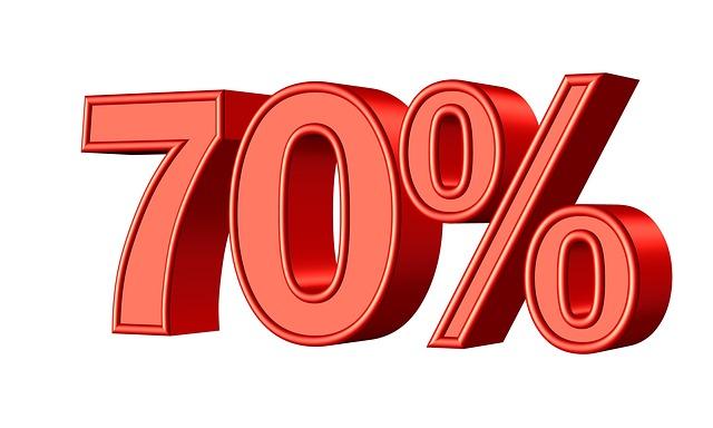 rudá procenta